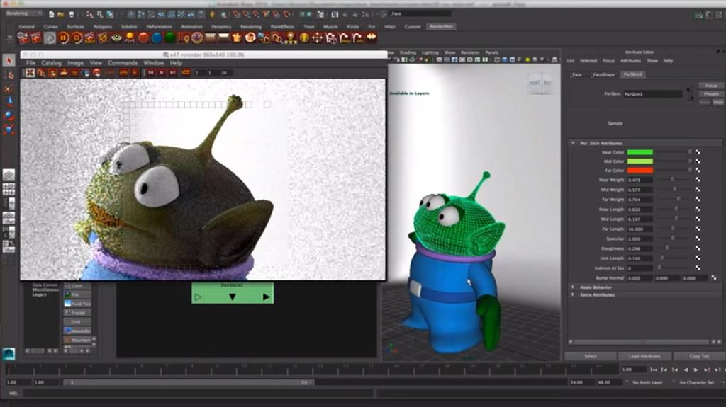 Renderman é o software utilizado para renderização na Pixar