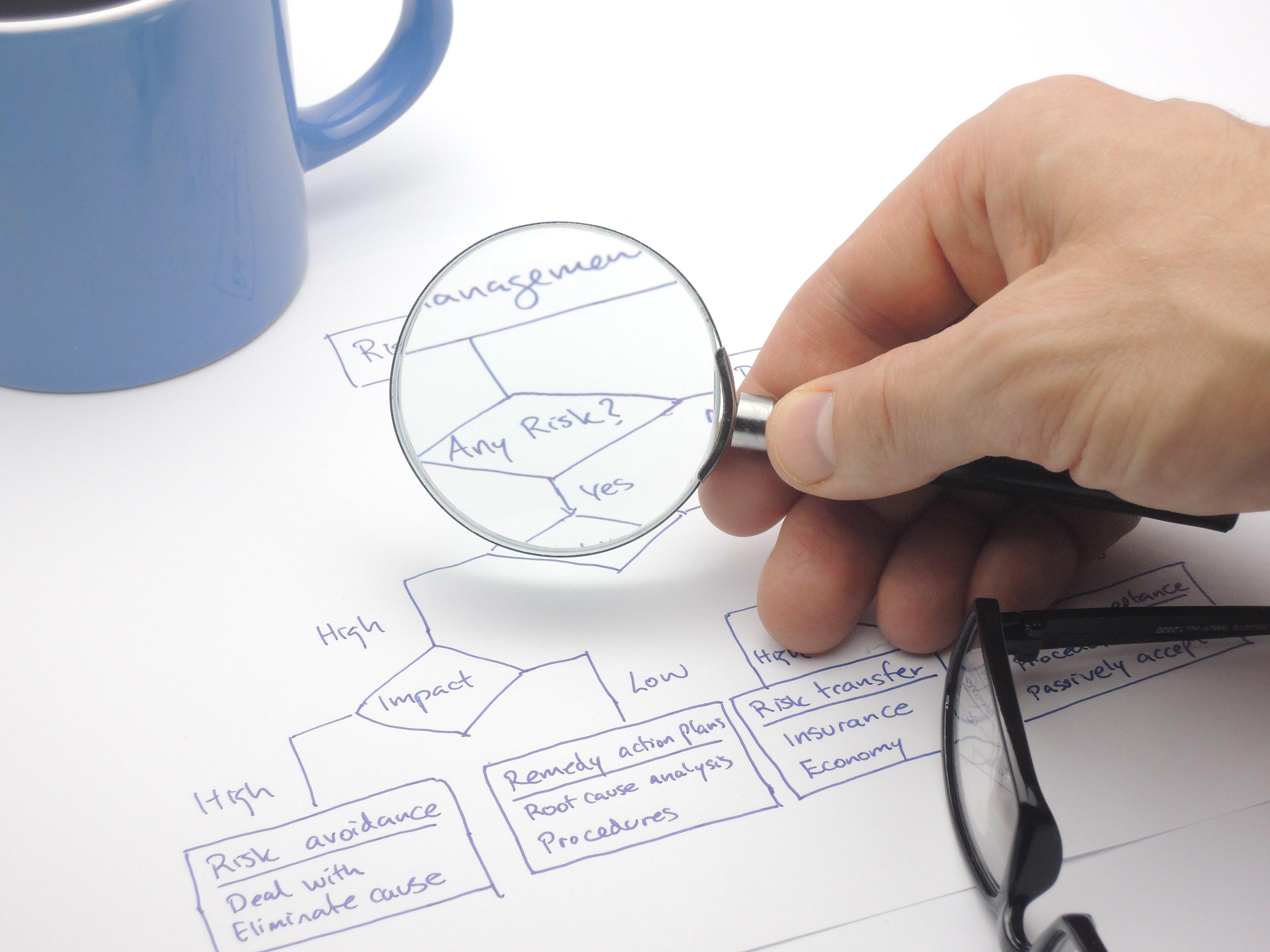 Saber identificar os riscos no projeto é muito importante para uma gestão