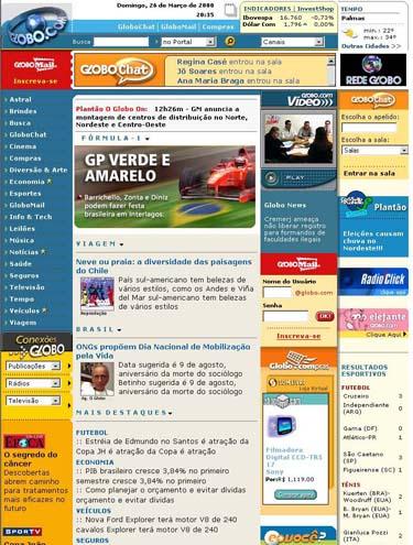 Site da globo.com era assim em 2000