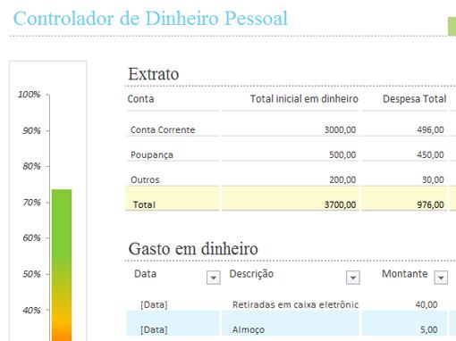 Template pronto de planilha do Excel te ajuda a organizar seus gastos