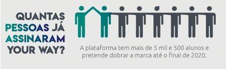 pessoas your way 1