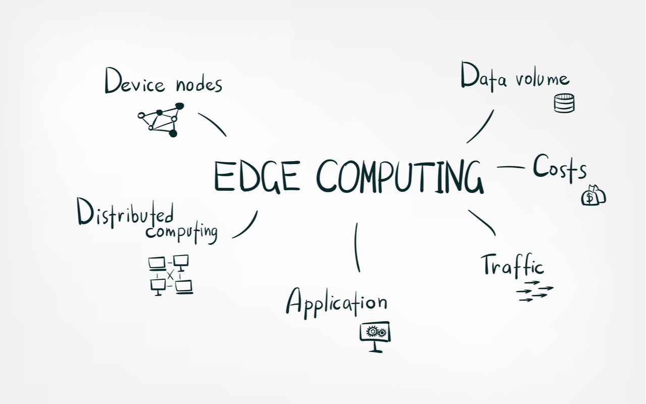 Capa do artigo Edge Computing: entenda o que é e como funciona a Computação de Borda